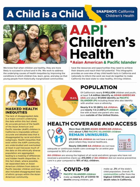 AAPI A Child is a Child Fact Sheet_Draft 2_Page_1